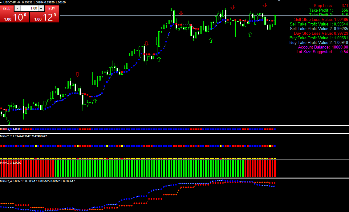 The trend trader for forex trading xpress trade forex